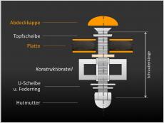Balkonschrauben-Set - PVC-Abdeckkappe