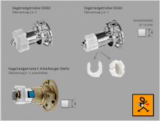 Kegelradgetriebe SW60 / SW40