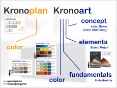 KRONOART ELEMENTS I FUNDAMENTALS I CONCEPT