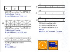PC-Hohlkammerplatte multi UV6, 6-6, farblos glatt