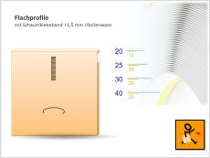 PVC-Flachprofile auf der Rolle