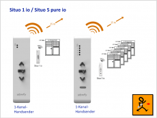 SOMFY Situo1 pure / Situo5 pure