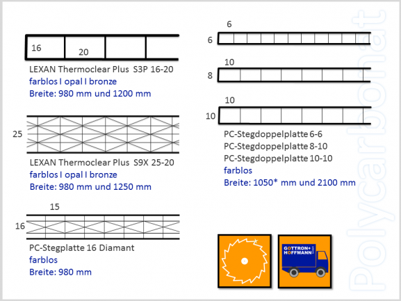 PC-Hohlkammerplatte (S9X), 25-20, farblos glatt - LEXAN