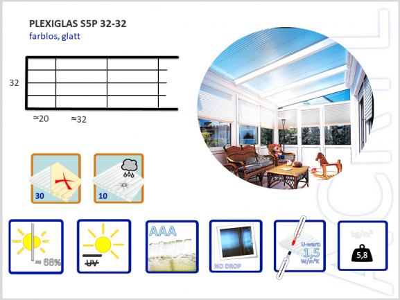 Stegfünffachplatte (S5P), 32-32, farblos glatt - PLEXIGLAS