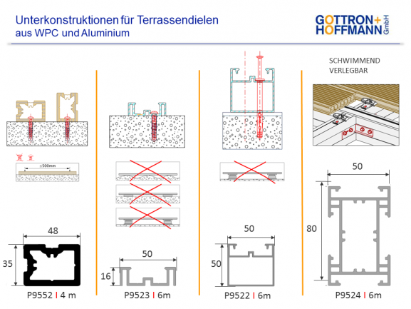 Unterkonstruktion  -TWINSON